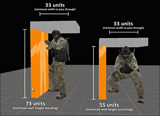 CS:GO SDK Player and Architecture Scale, Dimension, Proportion